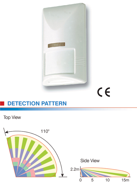 Wall mounted occupancy sensor ir tec international ltd occupancy sensor sciox Image collections
