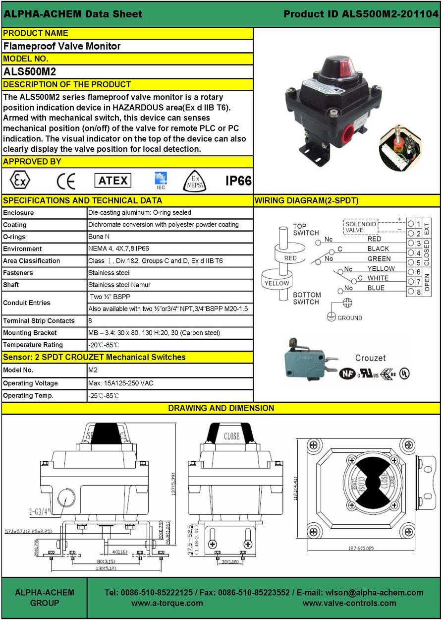 Atex Exd Limit Switch Box Als500m2 Wuxi Afl Flow Controls Diagram