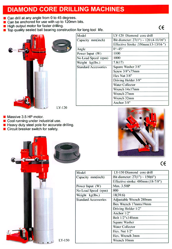 DRILLING MACHINES GENERAL INFORMATION