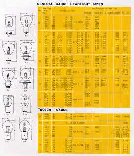 "General Gauge Headlight Sizes Automobile Lamp Bulbs; ""Bosch"" Gauge"
