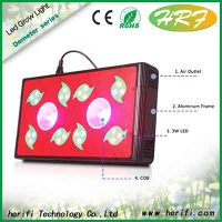 Cob Style 200w 400w 600w Full Spectrum LED Grow Lighting for large area plant growing