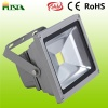 LED Flood Light with Die-Casting Aluminium - ST-PLS-10W