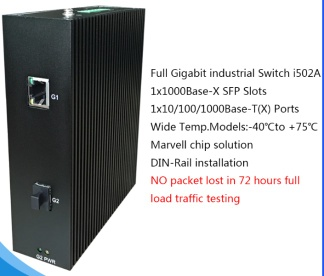 2 Ports Full Gigabit Unmanaged Industrial Ethernet Switch with SFP slot - i502A