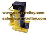 Height of hydraulic jack - 33698