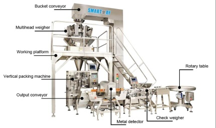 Automatic Snack And Food Packaging Machine - SW-PL1