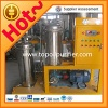 TYF Series Phosphate Ester Fire Resistance Oil Purifier