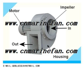 JCL Marine centrifugal blower fan - JCL MARINE FAN