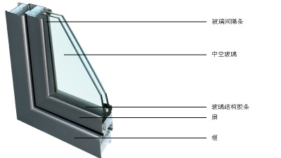 Building Glass Color Laminated Insulated Tempered Glass