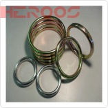 Ring Joint Gasket - Ring Joint Gasket