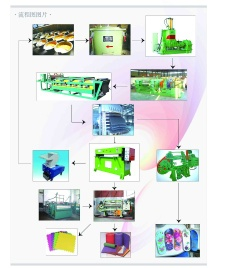 EVA Foaming Producing Line,Rubber Machinery