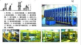 Conveyor Belt Producing Line - Xinchengyiming