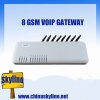 850/900/1800/1900Mhz,GOIP 8,support sip and H.323,8 port voip gsm gateway