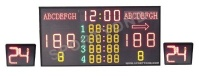 Basketball scoreboard with shot clock