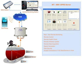 Fuel Theft Prevention System - WT 9001