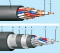 450/750v PVC insulated control Cable - 003