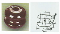 High Voltage Porcelain Products (Spool Insulators/Shackle Insulators)  - E