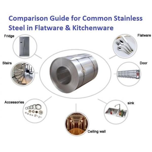 Common Stainless Steel Materials for Cutlery Tableware & Kitchenware!!salesprice